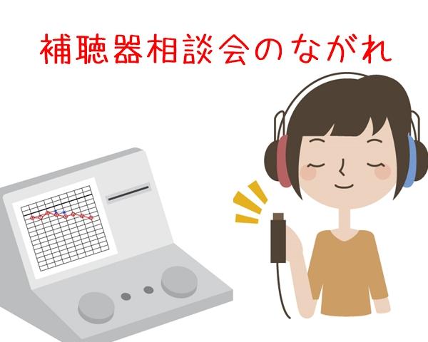 補聴器 相談会 宇都宮
